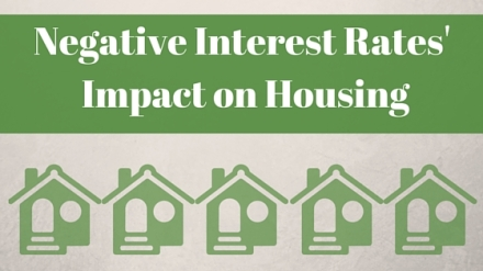 Negative Interest Rates' Impact on Housing