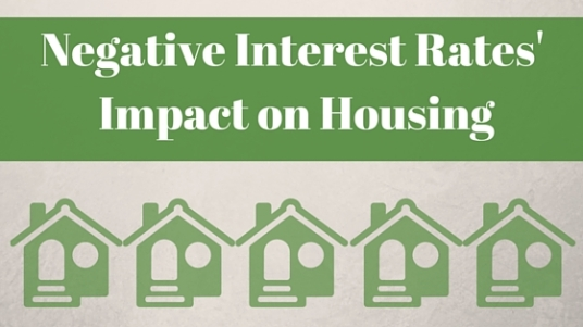 Negative Interest Rates' Impact on Housing